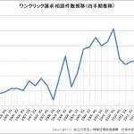 oneclick_graph