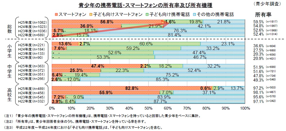 s_graph2014_2