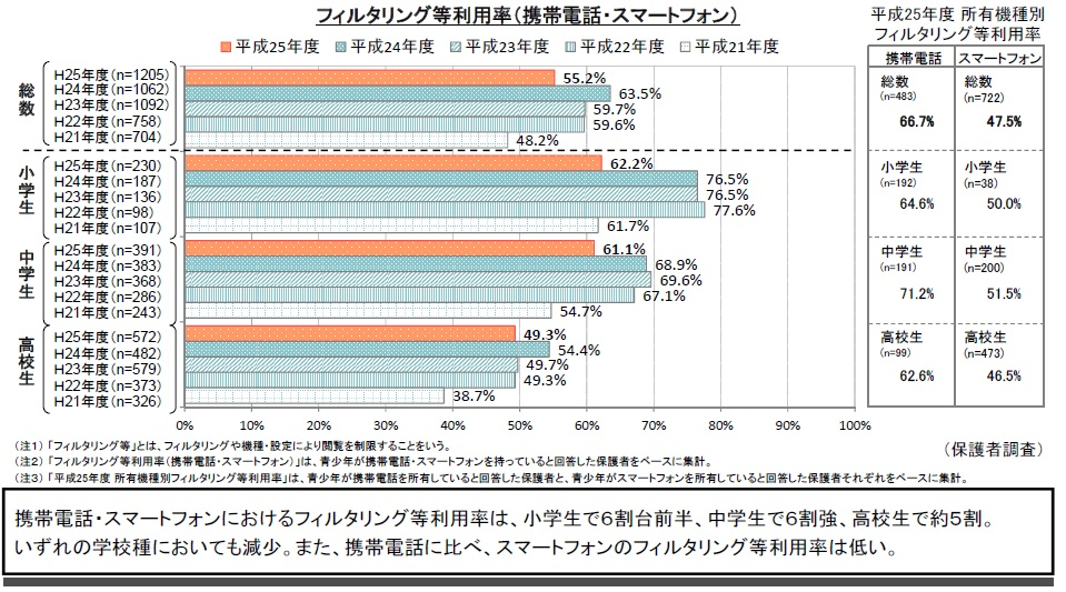 s_graph2014_3
