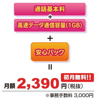 Fairisia_price