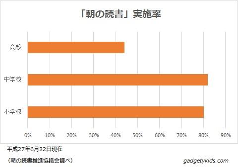 reading_graph2014