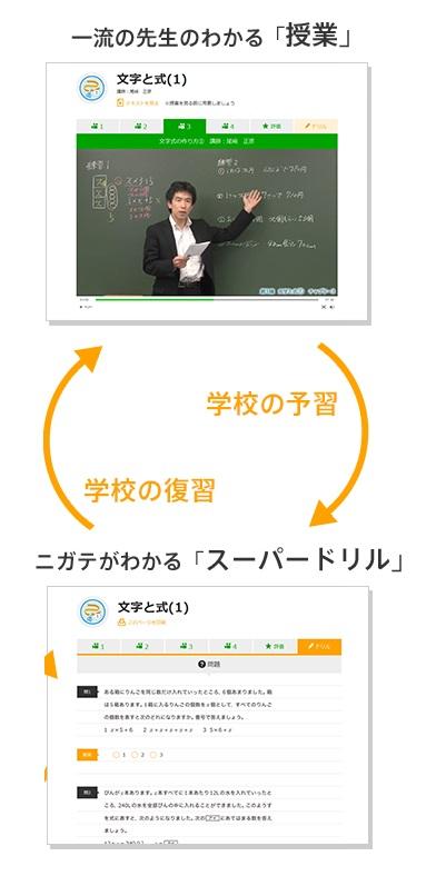 studysupple04